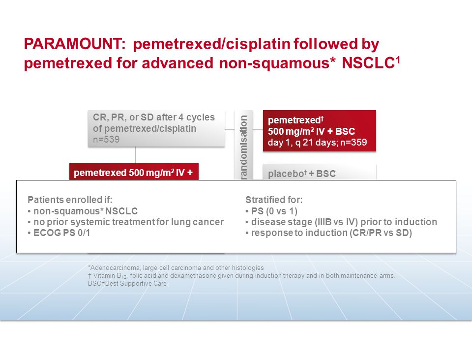 PARAMOUNT: pemetrexed/cisplatin followed by pemetrexed for advanced non-squamous* NSCLC1