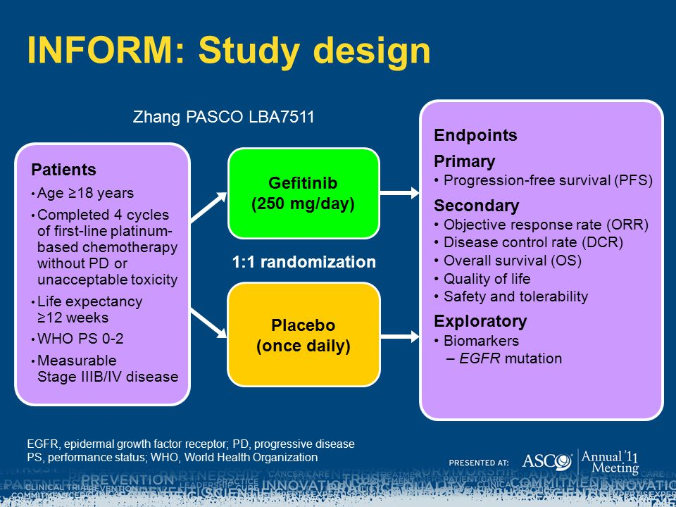 INFORM: Study design Zhang PASCO LBA7511 Endpoints Primary Secondary