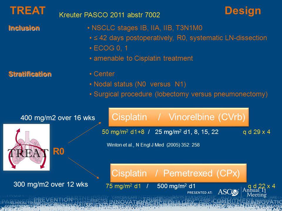 TREAT Design Cisplatin / Vinorelbine (CVrb) R0