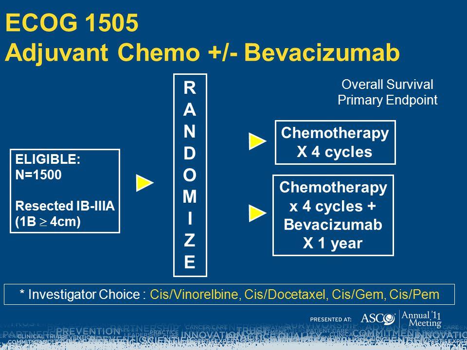 ECOG 1505 Adjuvant Chemo +/- Bevacizumab