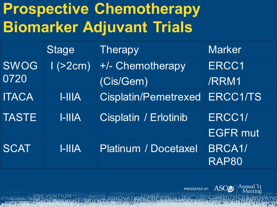 Prospective Chemotherapy Biomarker Adjuvant Trials