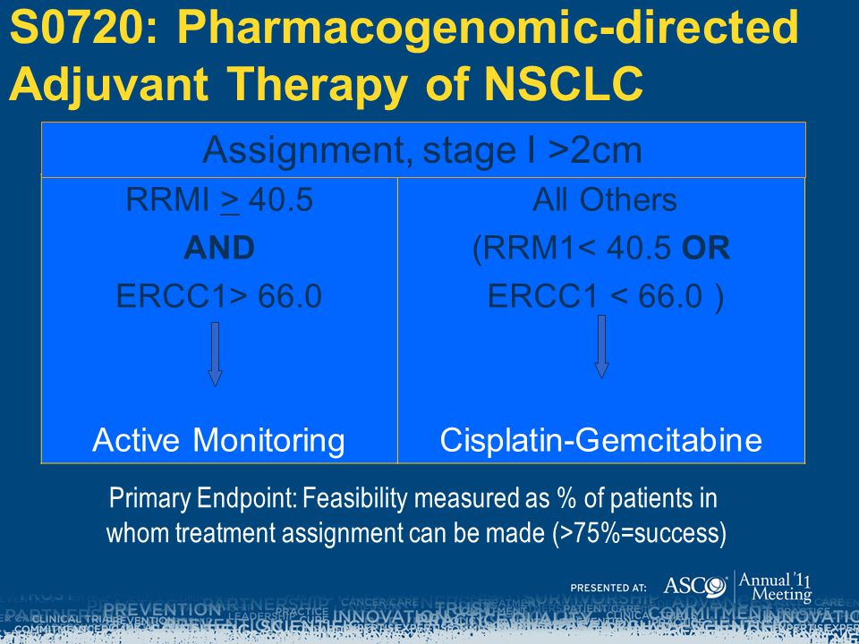 S0720: Pharmacogenomic-directed Adjuvant Therapy of NSCLC