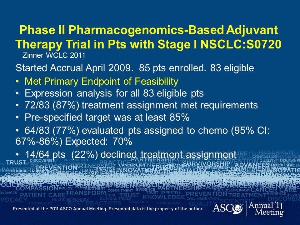 Phase II Pharmacogenomics-Based Adjuvant Therapy Trial in Pts with Stage I NSCLC:S0720