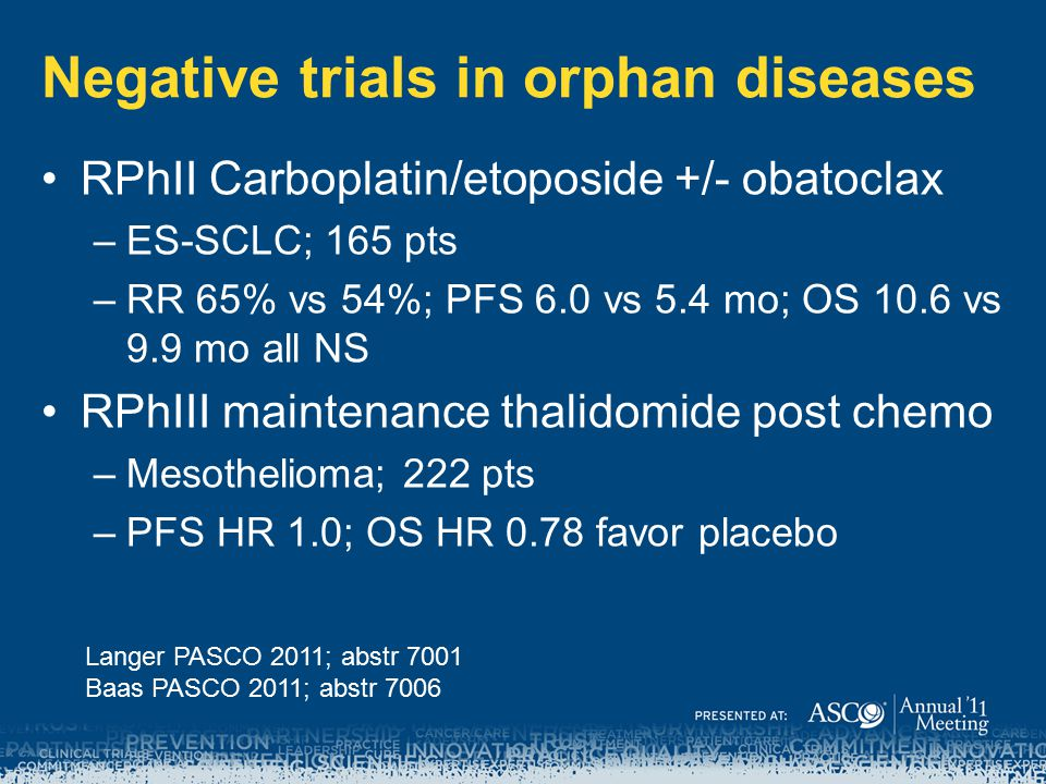 Negative trials in orphan diseases