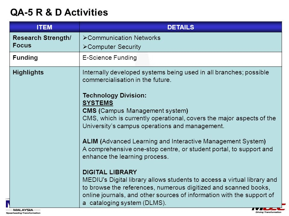 QA-5 R & D Activities ITEM DETAILS Research Strength/ Focus
