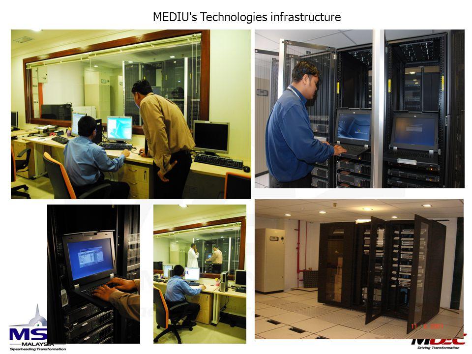 MEDIU s Technologies infrastructure
