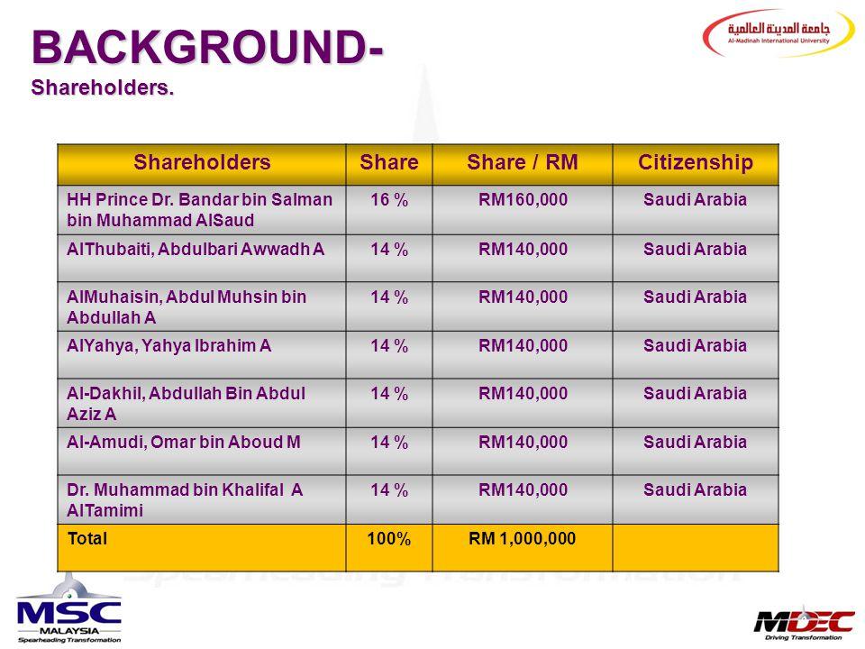 BACKGROUND- Shareholders.