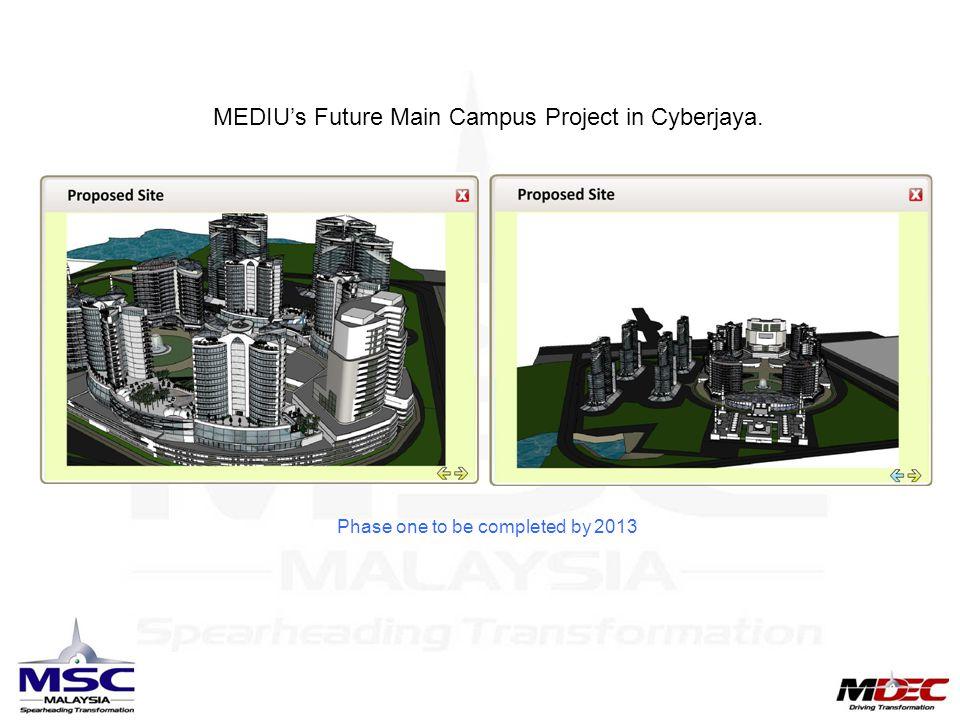 MEDIU's Future Main Campus Project in Cyberjaya.