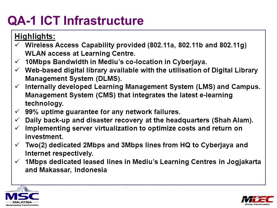 QA-1 ICT Infrastructure