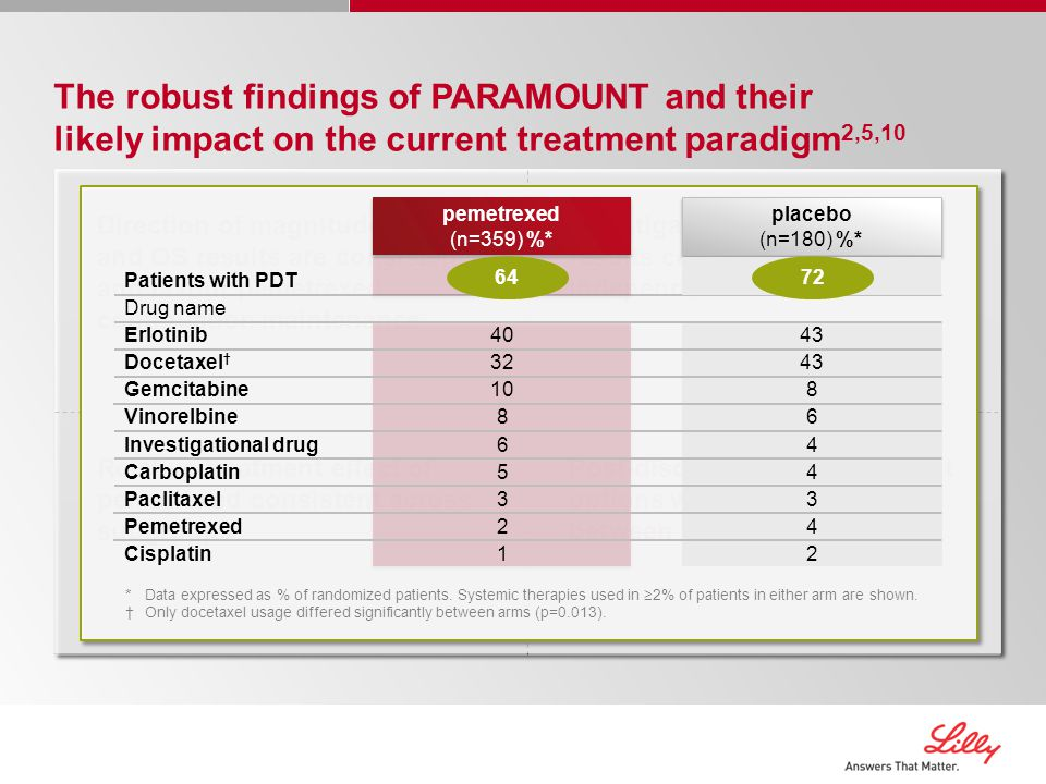 The robust findings of PARAMOUNT and their