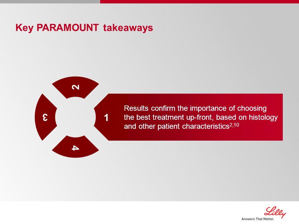 Key PARAMOUNT takeaways