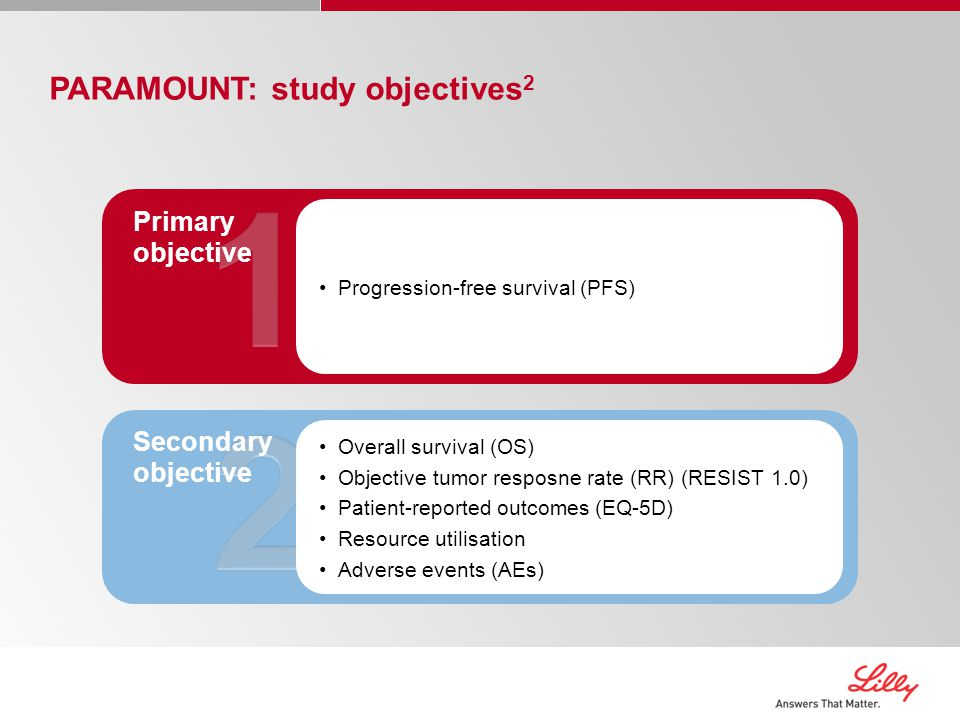 1 2 PARAMOUNT: study objectives2 Primary objective Secondary objective