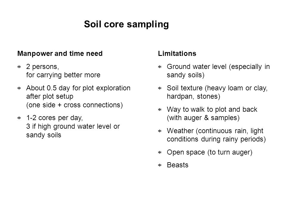Soil core sampling Manpower and time need
