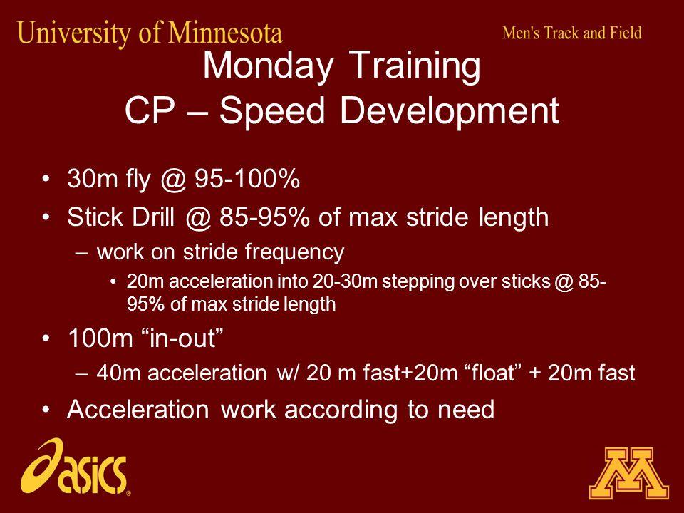 Monday Training CP – Speed Development