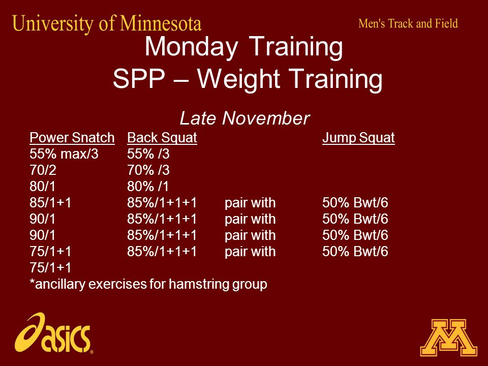 Monday Training SPP – Weight Training