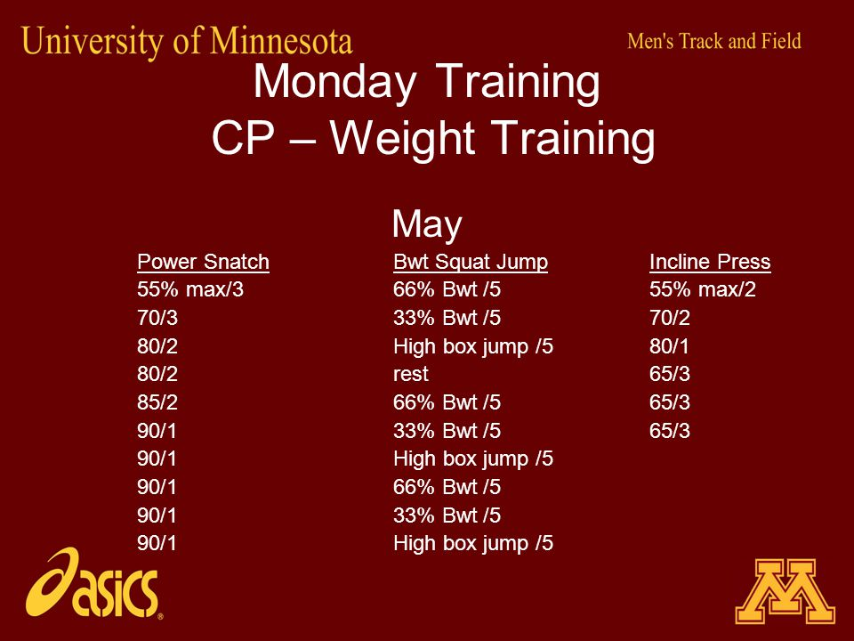 Monday Training CP – Weight Training
