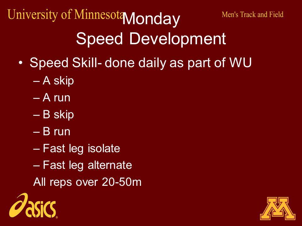 Monday Speed Development