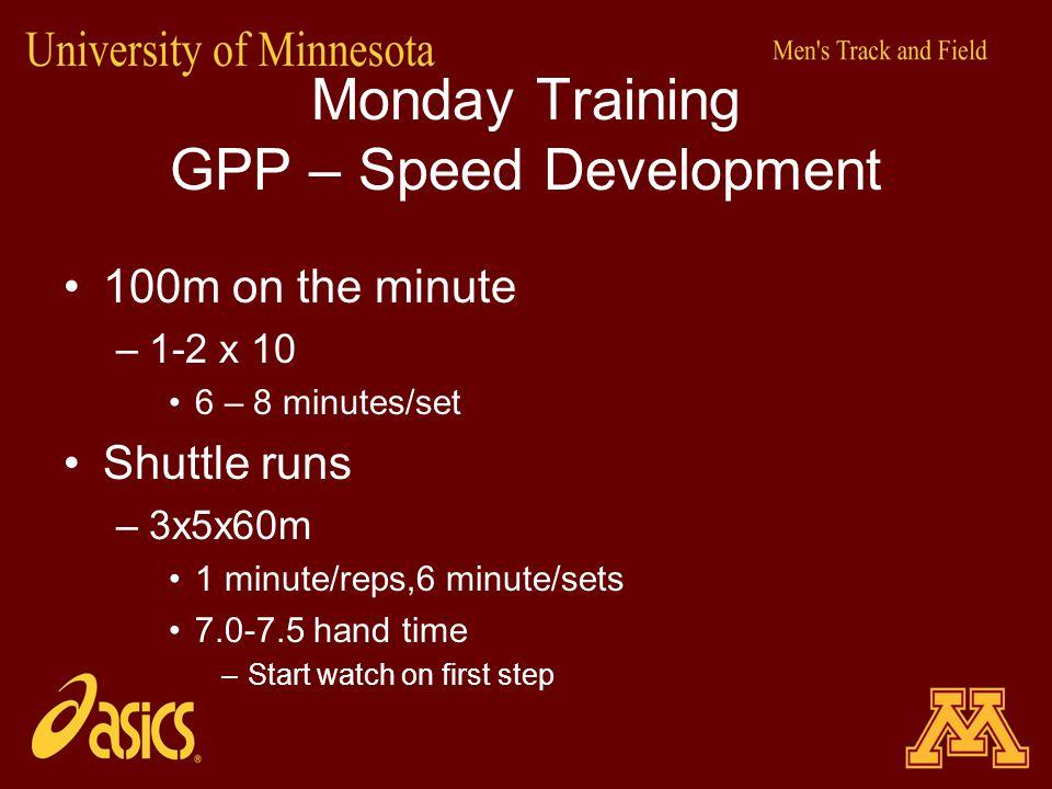 Monday Training GPP – Speed Development