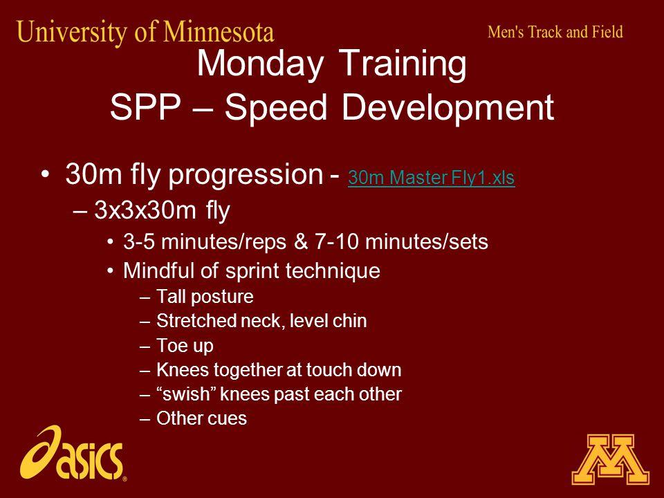 Monday Training SPP – Speed Development