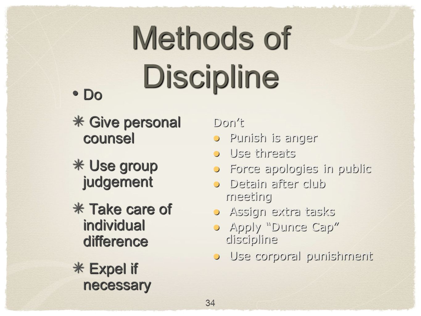 Methods of Discipline Do Give personal counsel Use group judgement