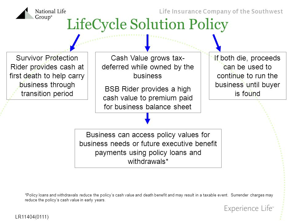 LifeCycle Solution Policy