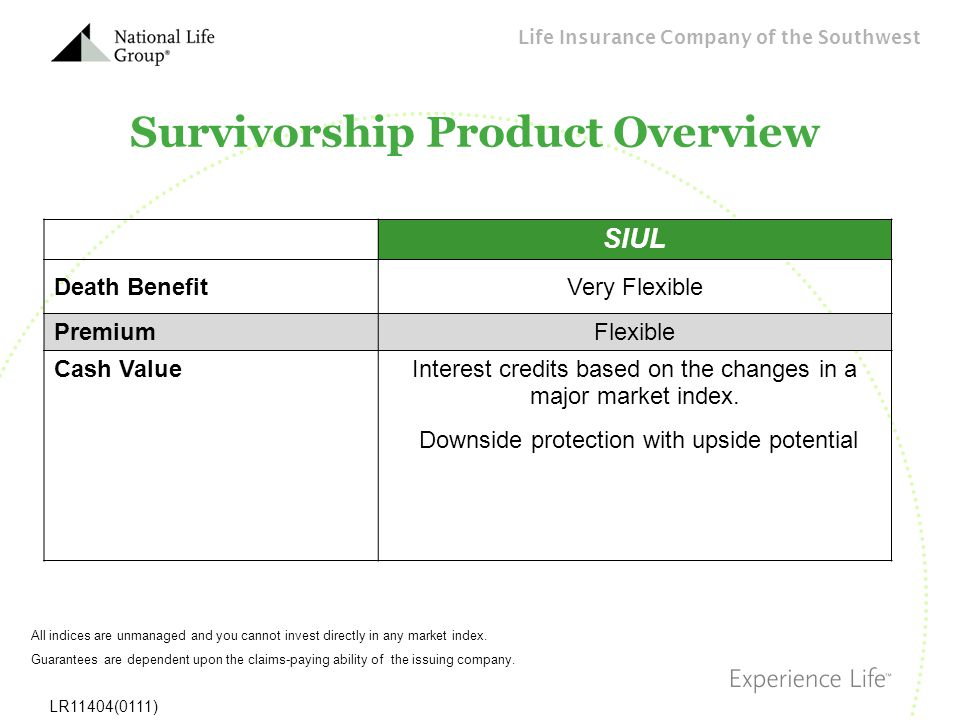 Survivorship Product Overview