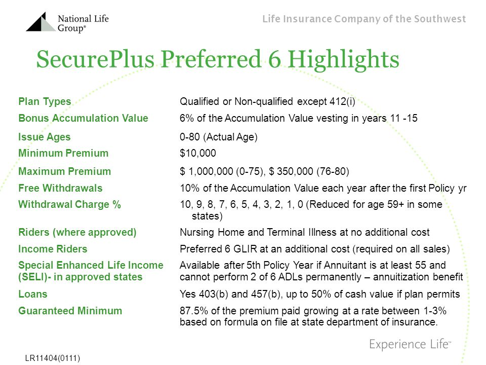 SecurePlus Preferred 6 Highlights