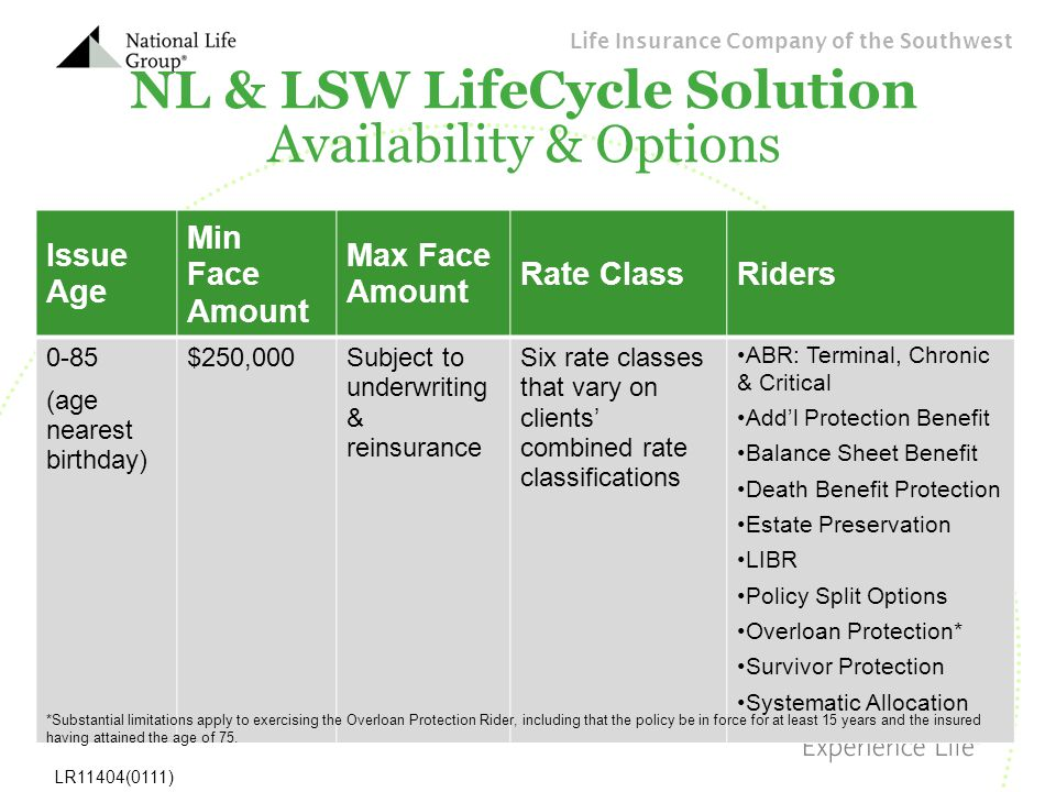 NL & LSW LifeCycle Solution Availability & Options