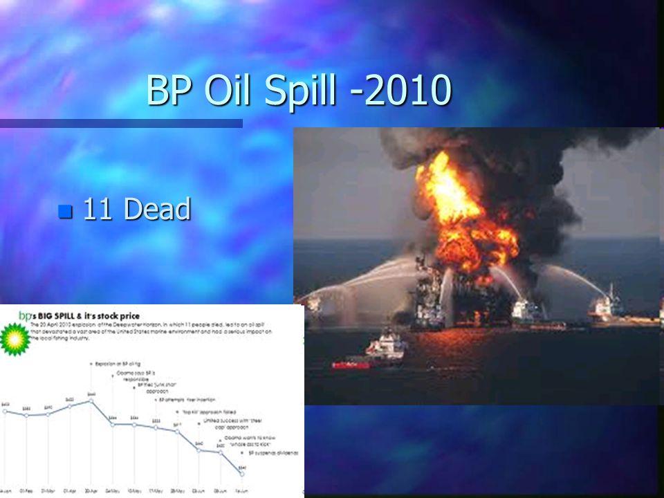 BP Oil Spill -2010 11 Dead