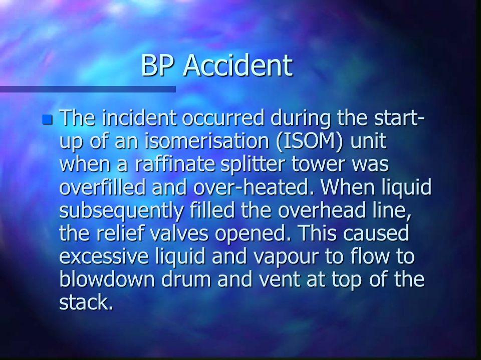 BP Accident