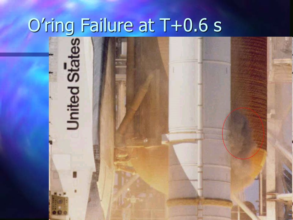 O'ring Failure at T+0.6 s