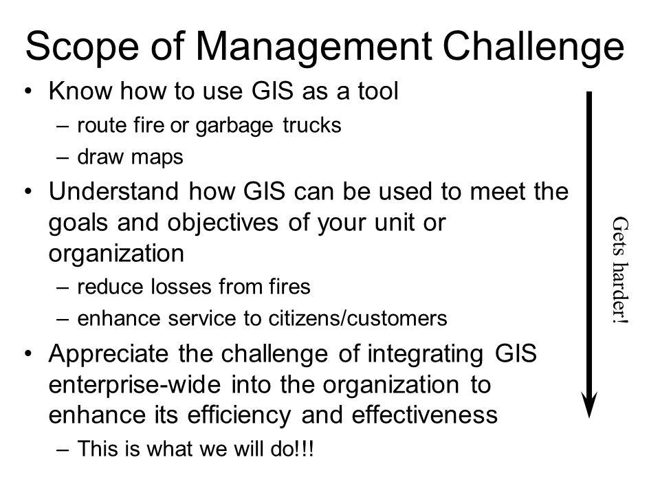 Scope of Management Challenge