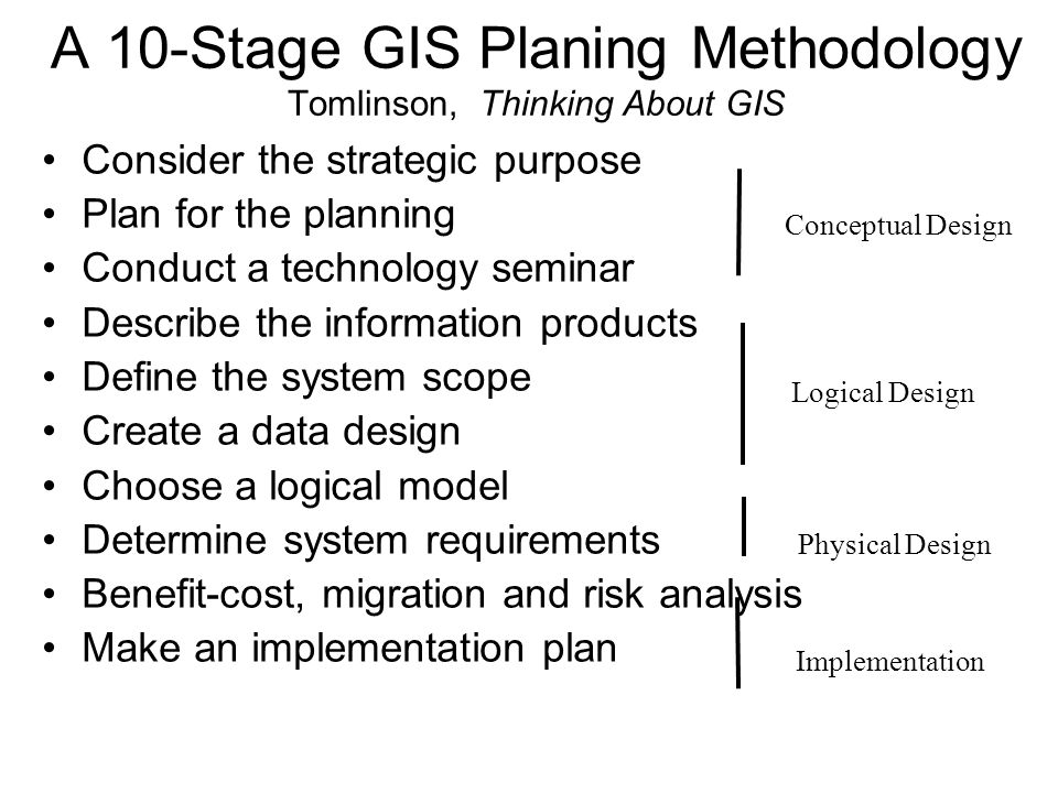 A 10-Stage GIS Planing Methodology Tomlinson, Thinking About GIS