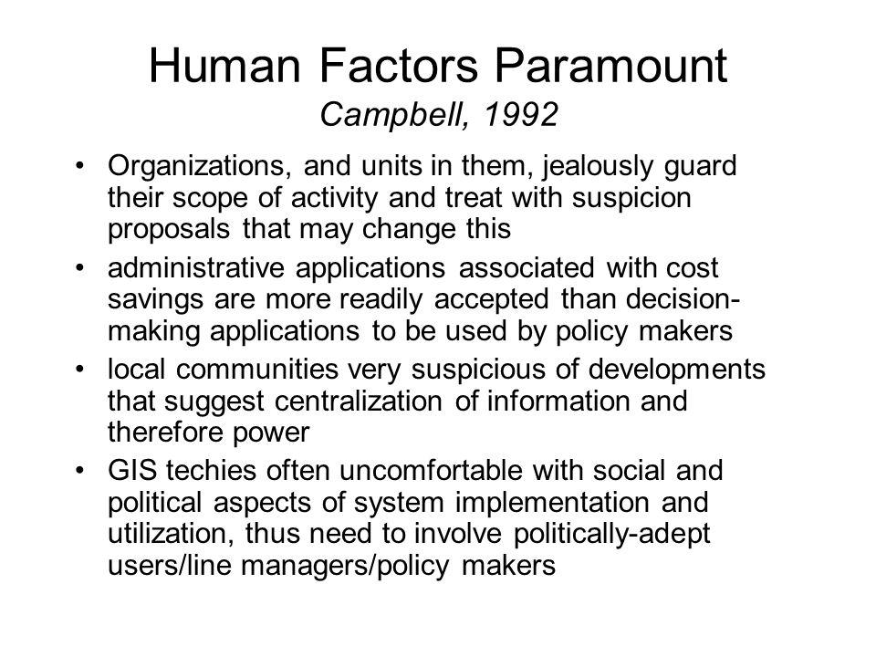 Human Factors Paramount Campbell, 1992