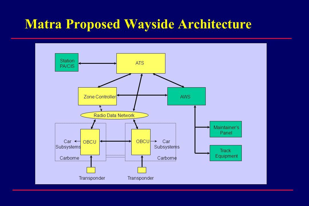 Matra Proposed Wayside Architecture