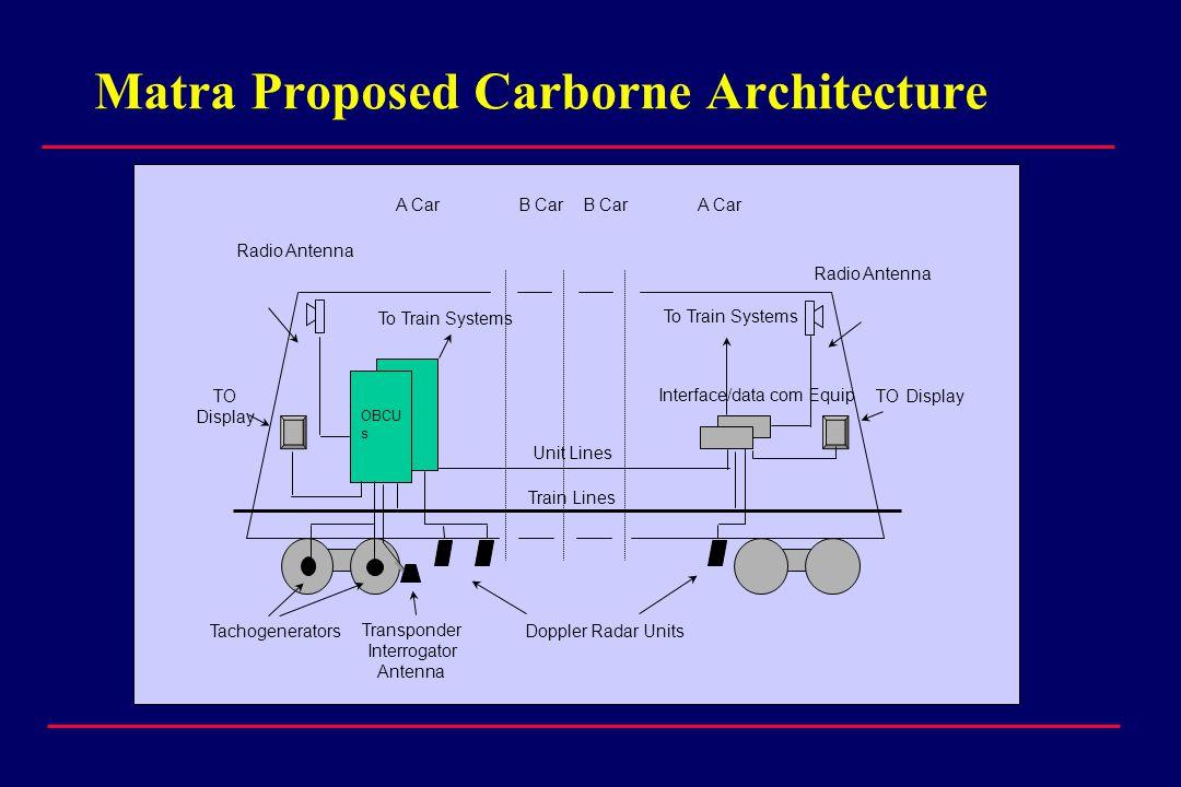 Matra Proposed Carborne Architecture