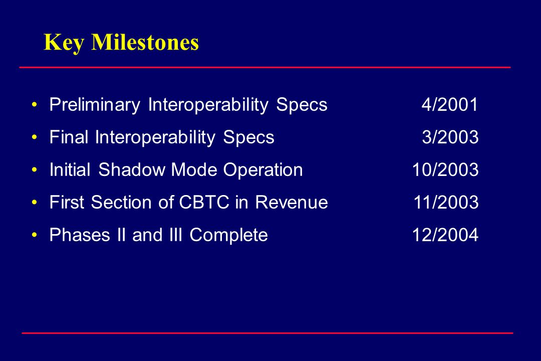 Key Milestones Preliminary Interoperability Specs
