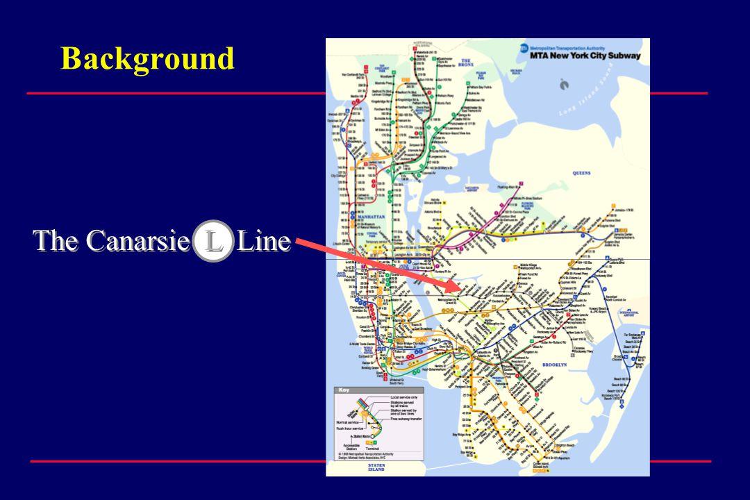 Background The Canarsie L Line