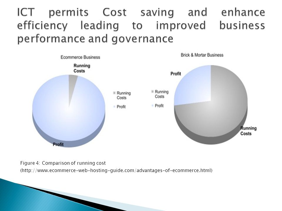 ICT permits Cost saving and enhance efficiency leading to improved business performance and governance