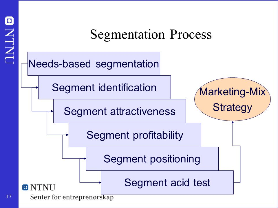 Segmentation Process Needs-based segmentation Segment identification
