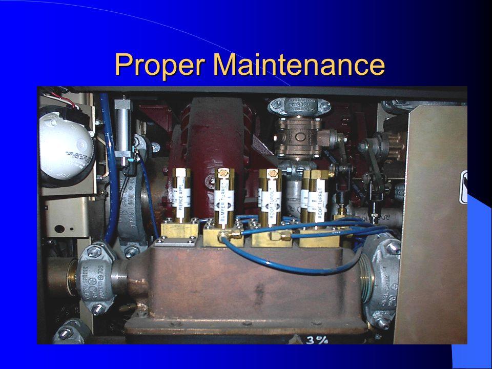 Proper Maintenance