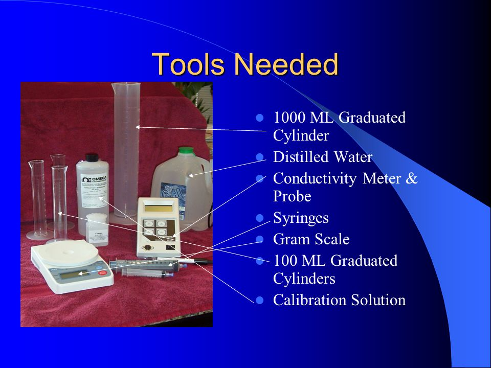 Tools Needed 1000 ML Graduated Cylinder Distilled Water