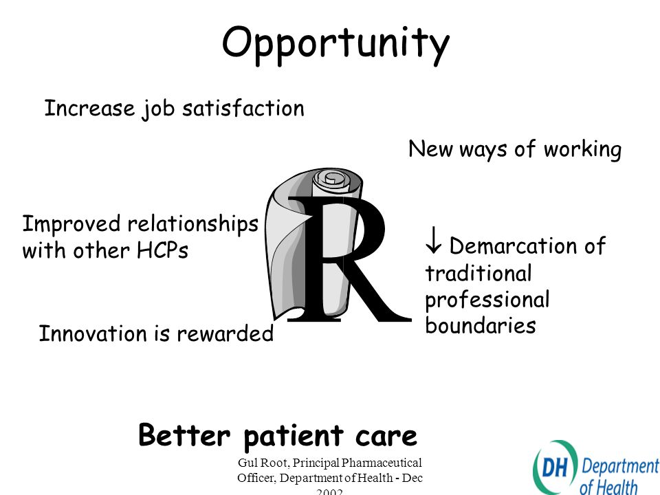 Opportunity  Demarcation of Better patient care