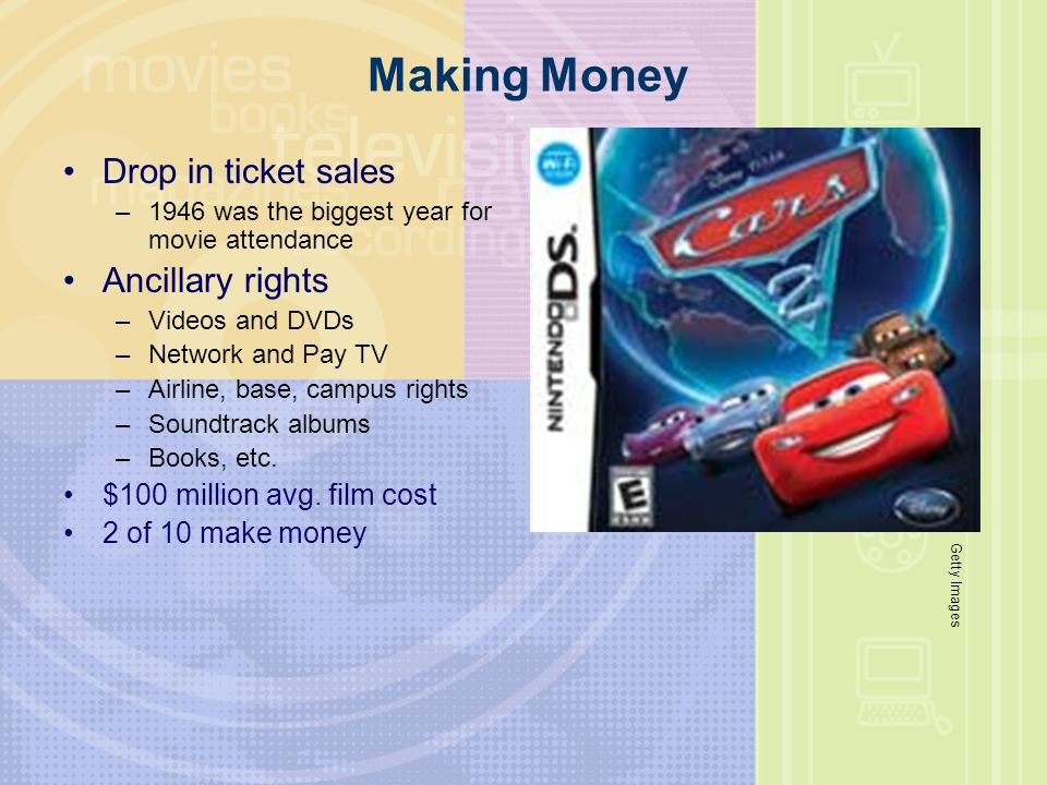 Making Money Drop in ticket sales Ancillary rights