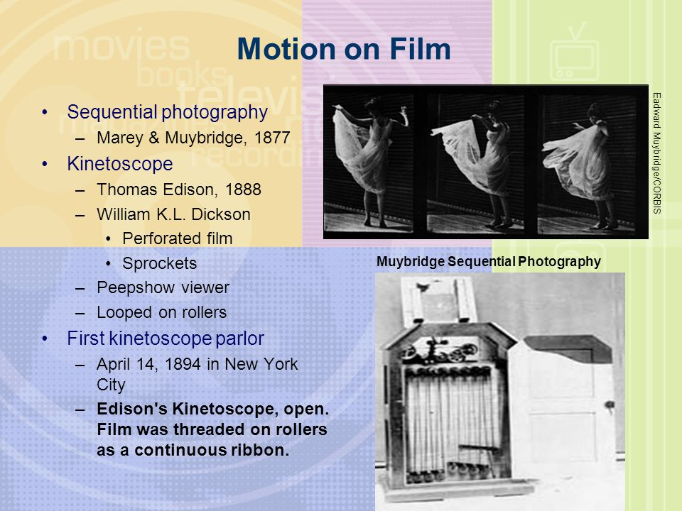 Motion on Film Sequential photography Kinetoscope