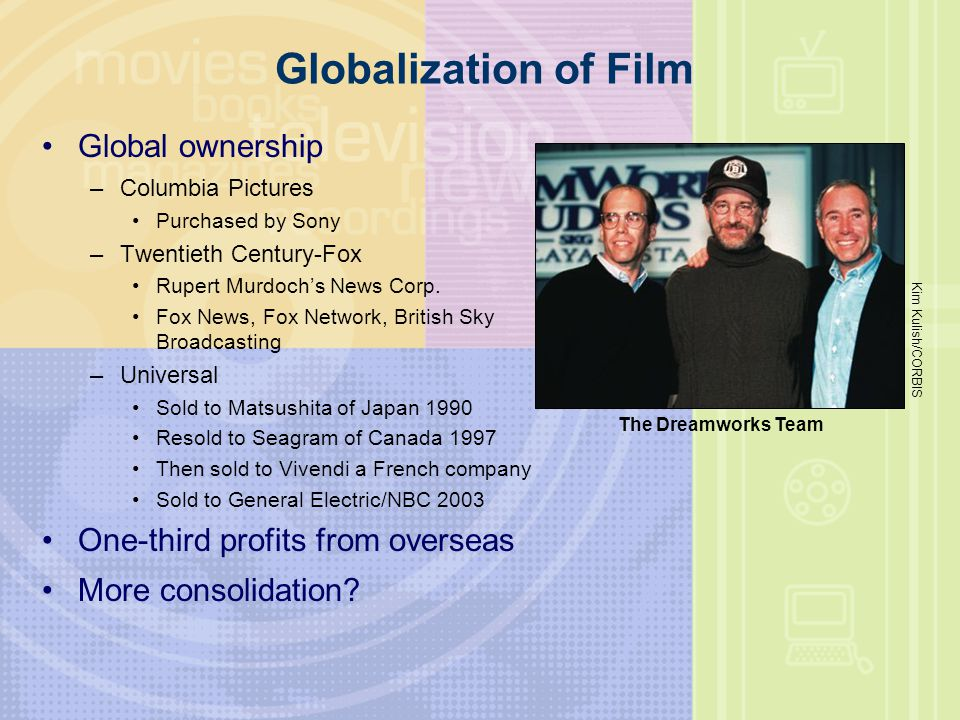 Globalization of Film Global ownership One-third profits from overseas