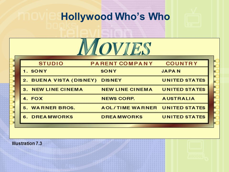 Hollywood Who's Who Illustration 7.3