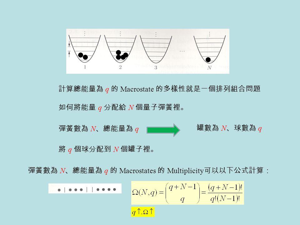 計算總能量為 q 的 Macrostate 的多樣性就是一個排列組合問題