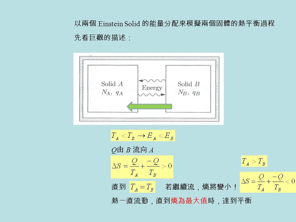 以兩個 Einstein Solid 的能量分配來模擬兩個固體的熱平衡過程