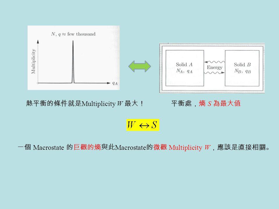 熱平衡的條件就是Multiplicity W 最大!